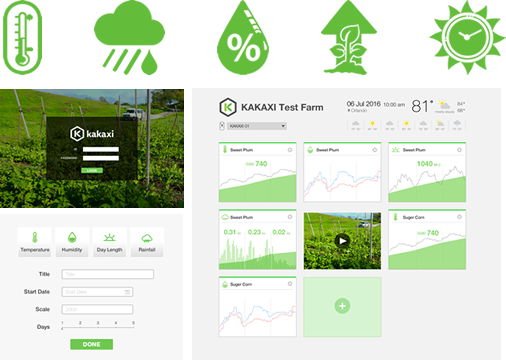 """SMART FARMING WITH A VIEW"